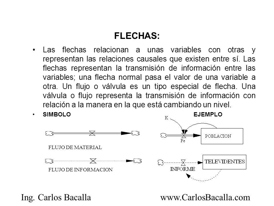 FLECHAS: