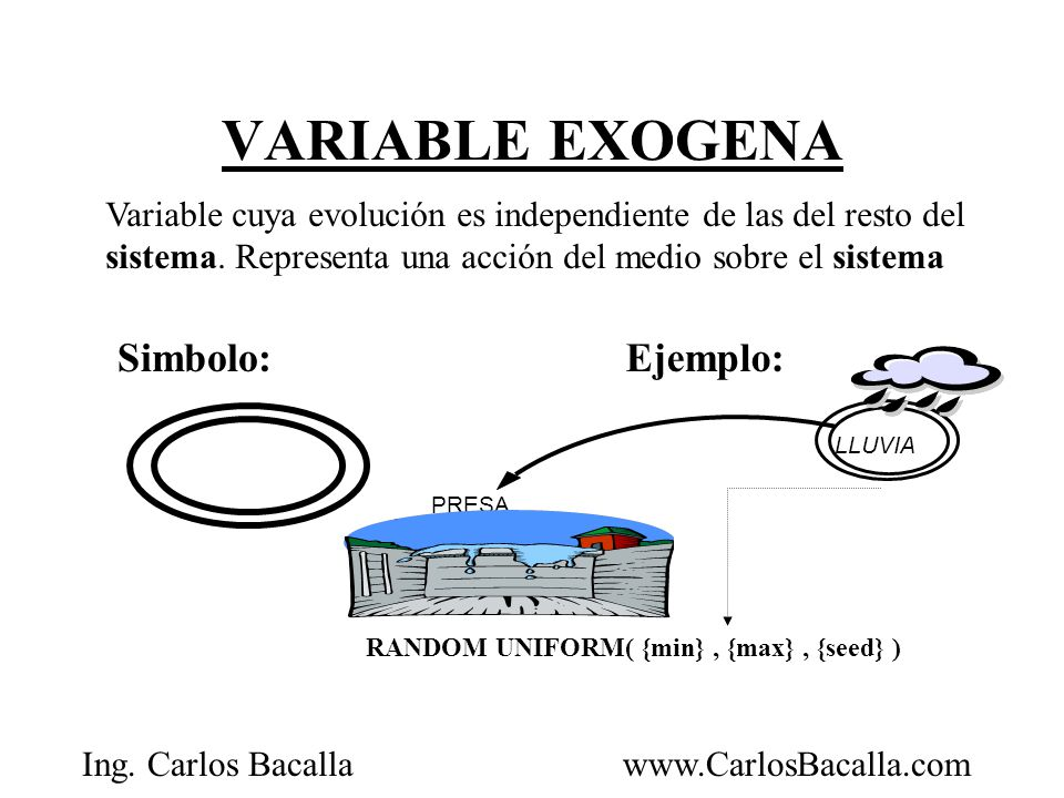 VARIABLE EXOGENA Simbolo: Ejemplo: