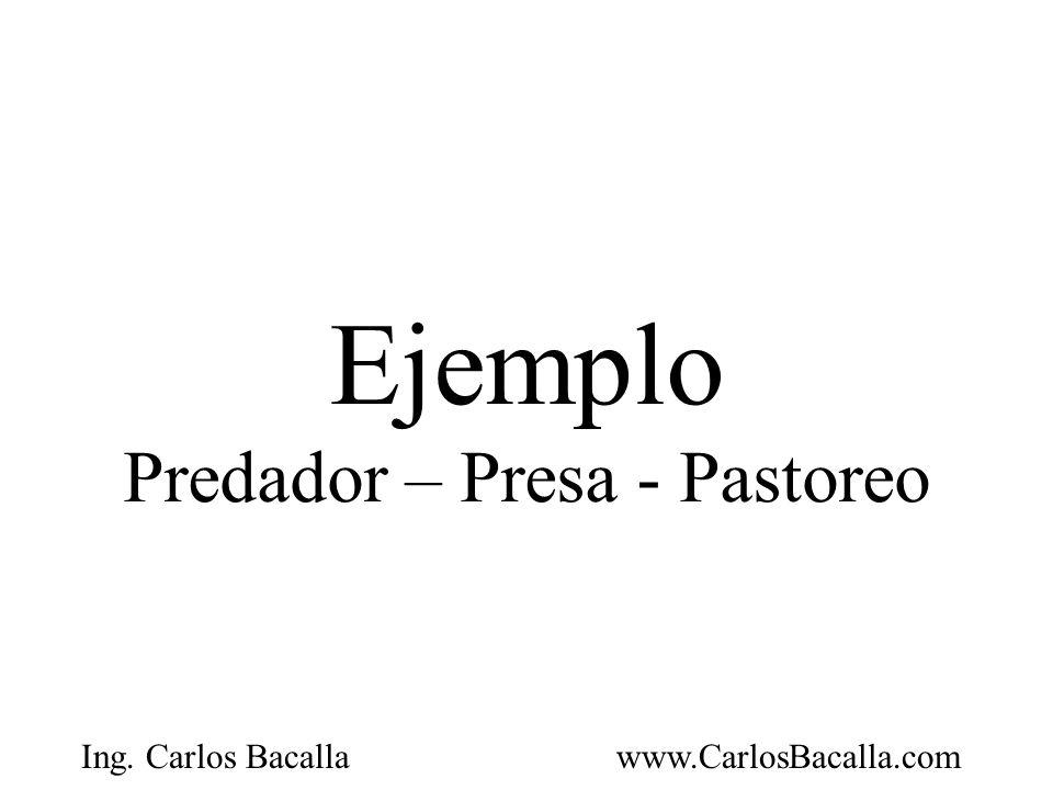 Ejemplo Predador – Presa - Pastoreo
