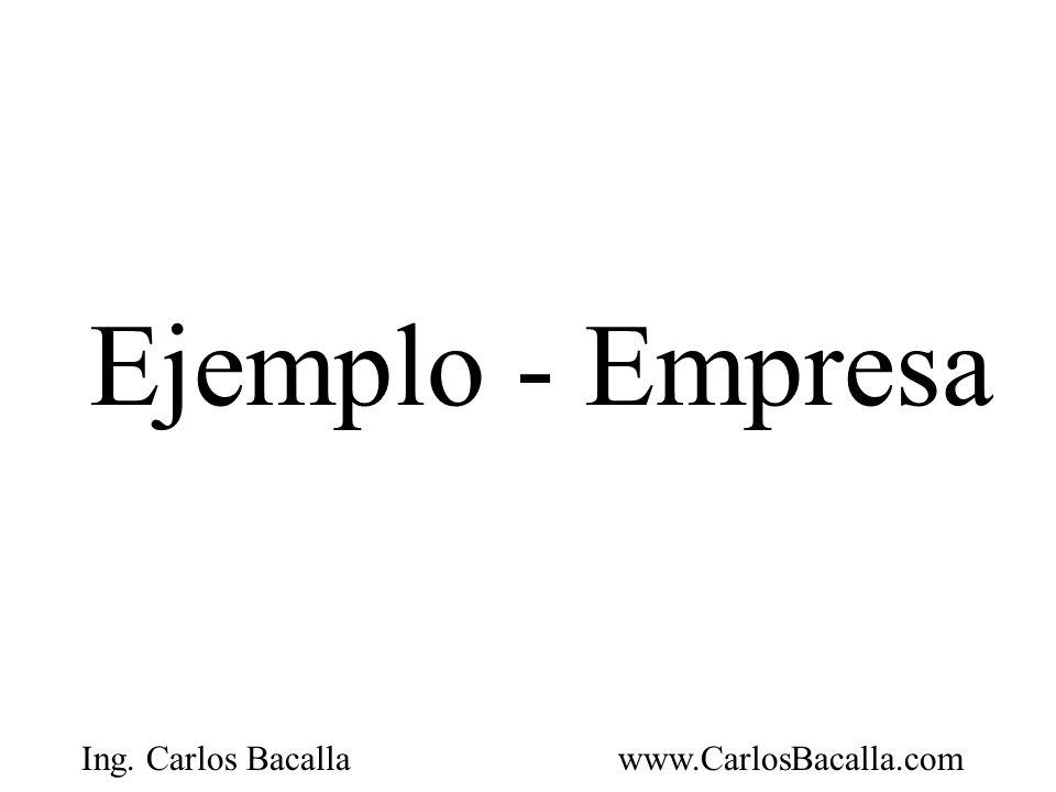 Ejemplo - Empresa