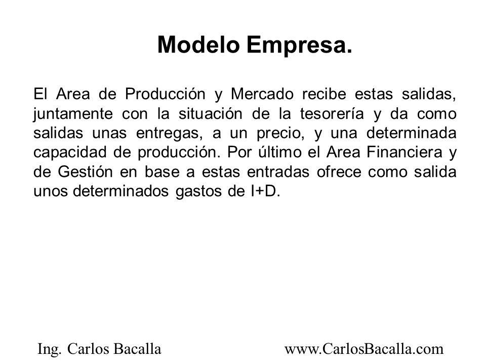 Modelo Empresa.
