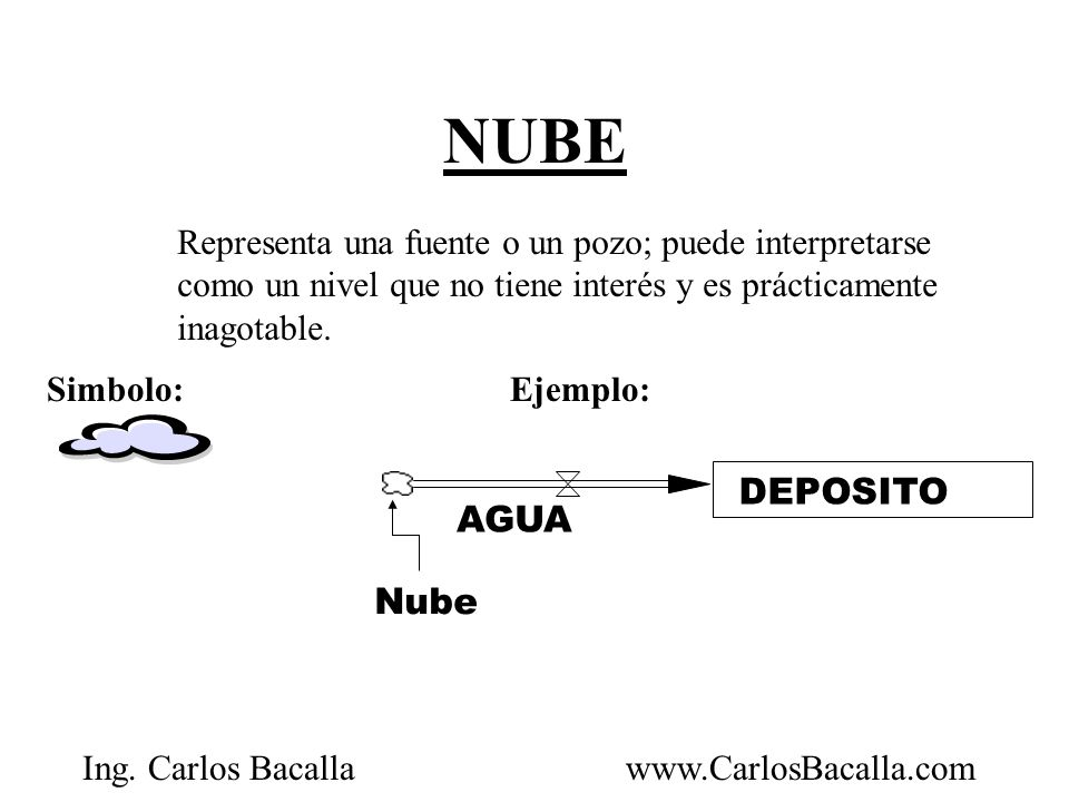 NUBE DEPOSITO AGUA Nube