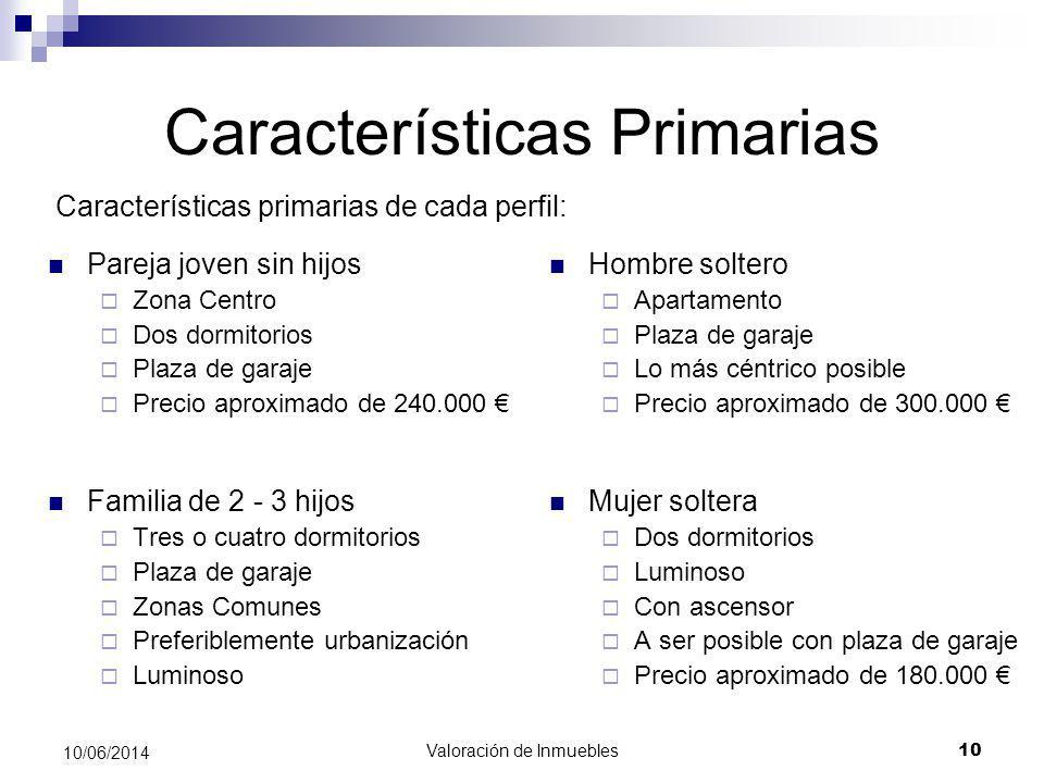 Características Primarias