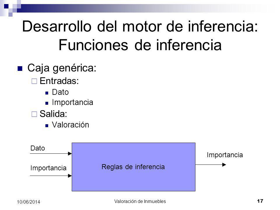 Desarrollo del motor de inferencia: Funciones de inferencia