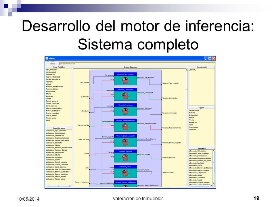 Desarrollo del motor de inferencia: Sistema completo
