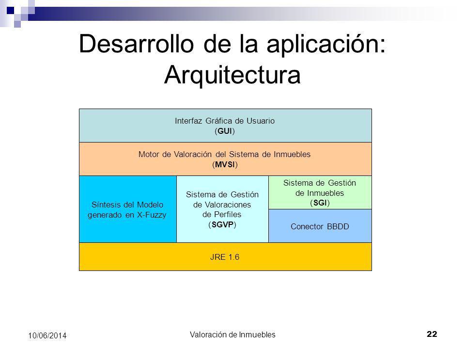 Desarrollo de la aplicación: Arquitectura