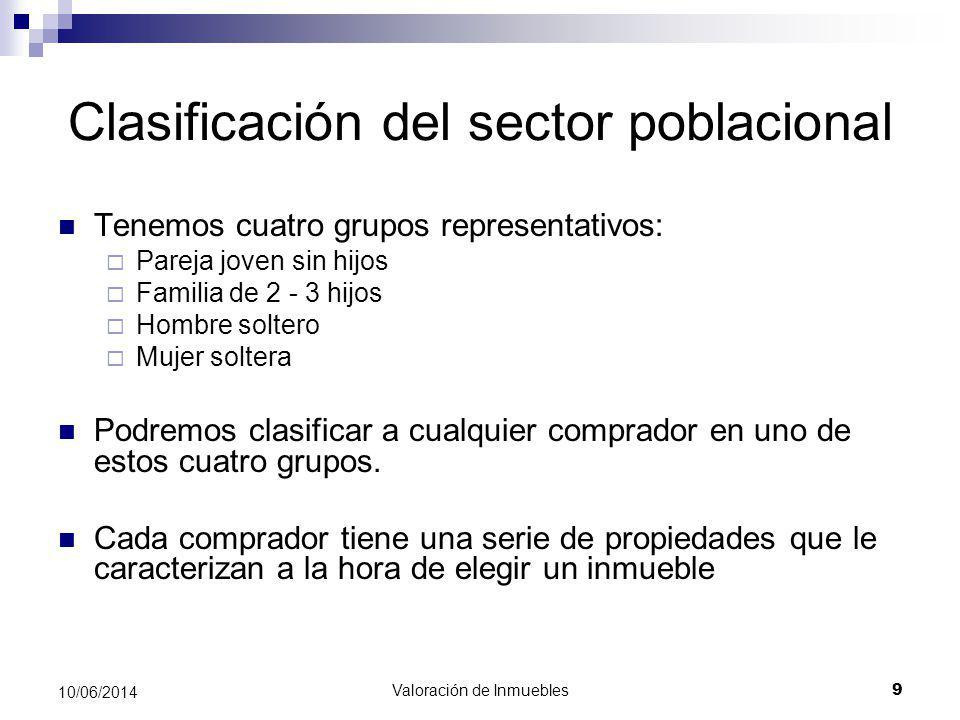 Clasificación del sector poblacional