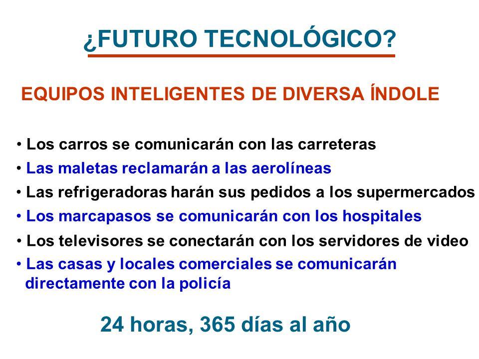 ¿FUTURO TECNOLÓGICO 24 horas, 365 días al año