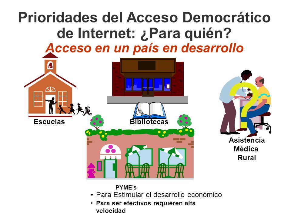 Prioridades del Acceso Democrático de Internet: ¿Para quién