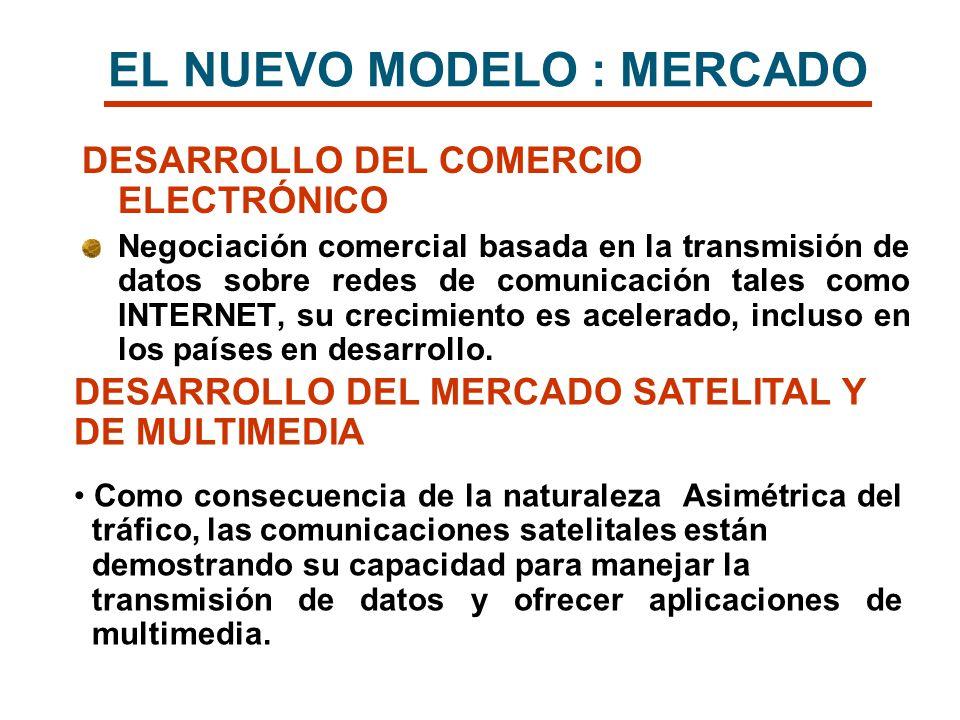 EL NUEVO MODELO : MERCADO