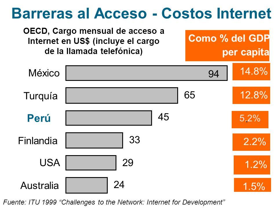 Barreras al Acceso - Costos Internet