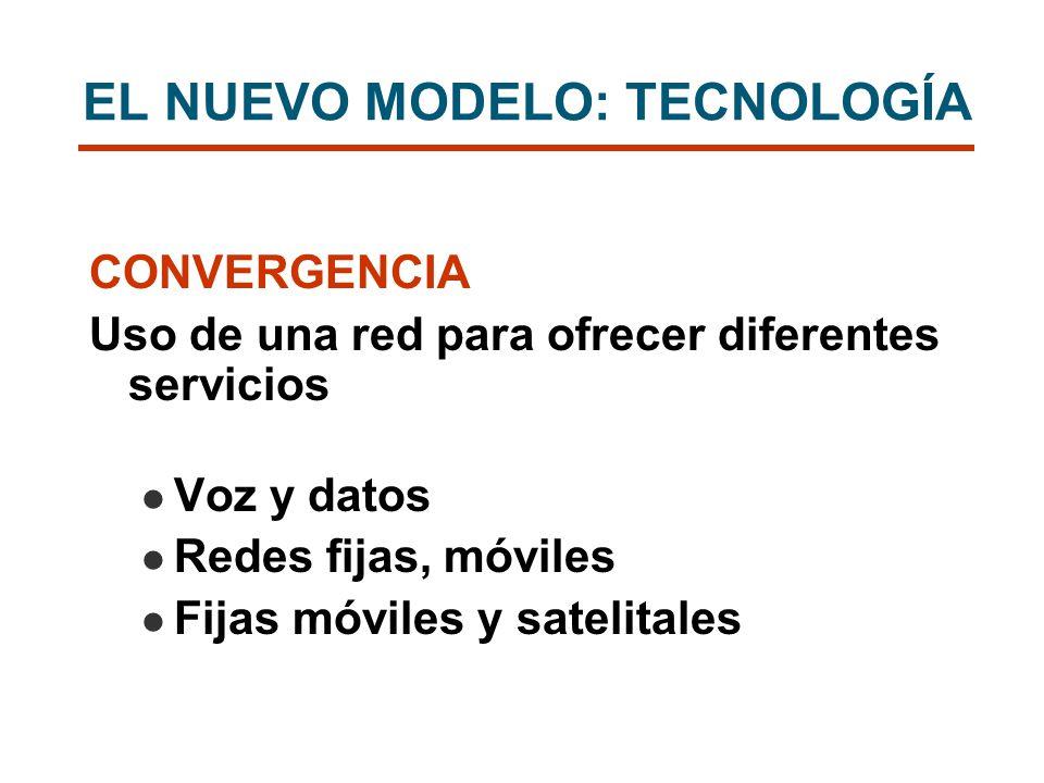 EL NUEVO MODELO: TECNOLOGÍA