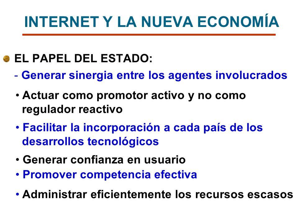 INTERNET Y LA NUEVA ECONOMÍA
