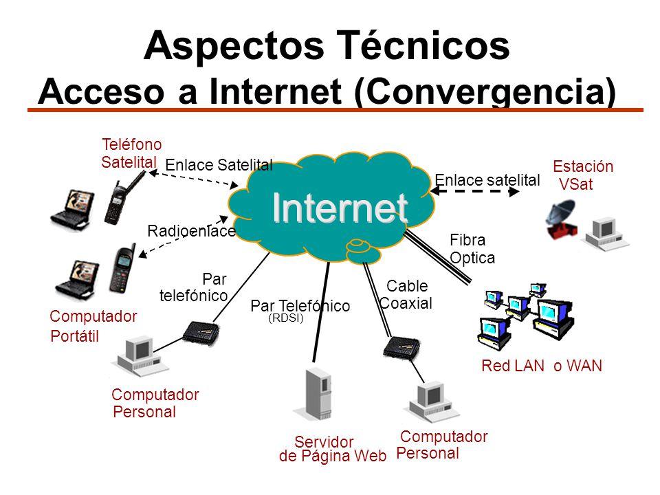 Acceso a Internet (Convergencia)
