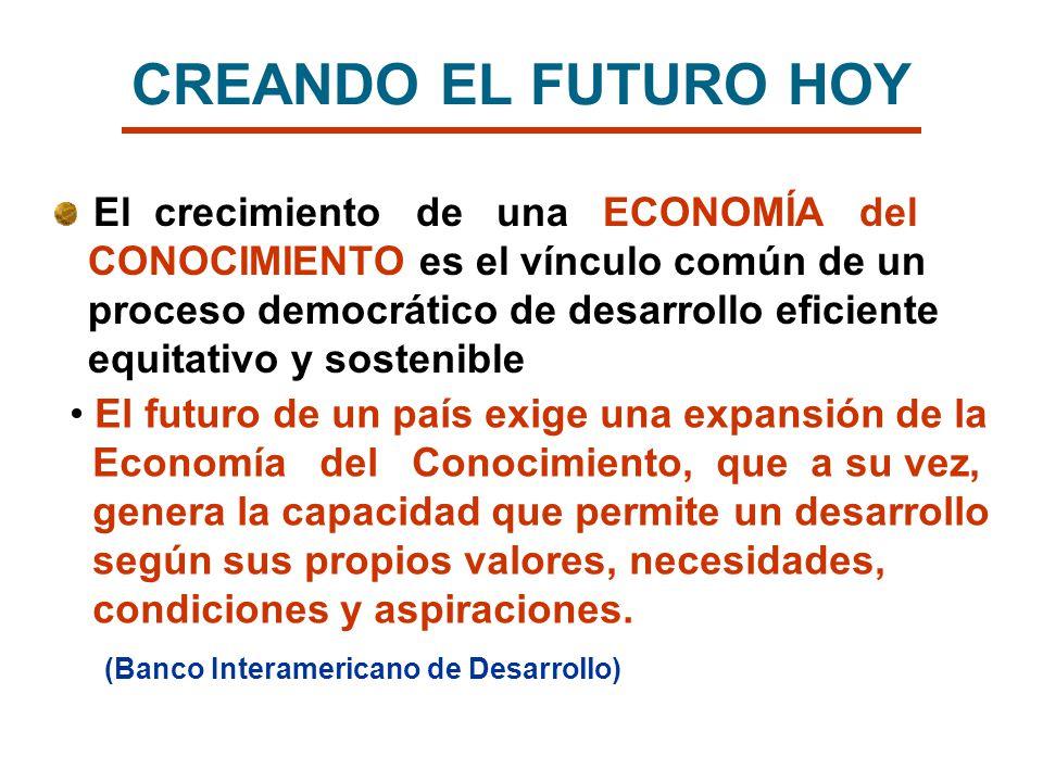 CREANDO EL FUTURO HOY El crecimiento de una ECONOMÍA del