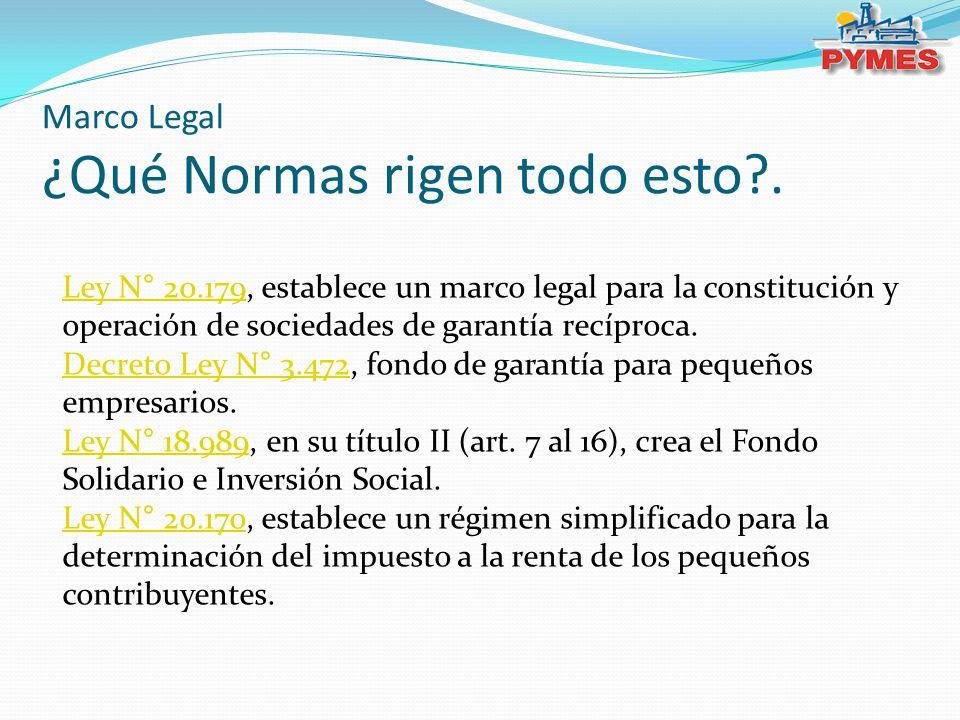 Marco Legal ¿Qué Normas rigen todo esto .