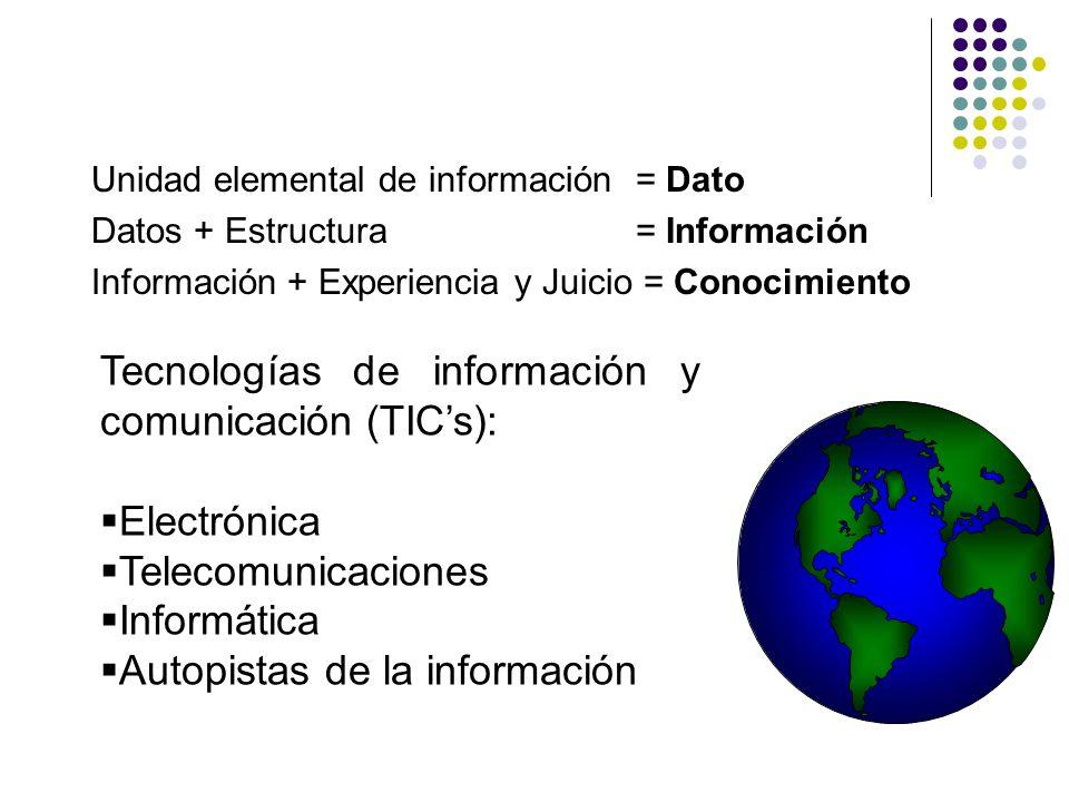 Tecnologías de información y comunicación (TIC's):