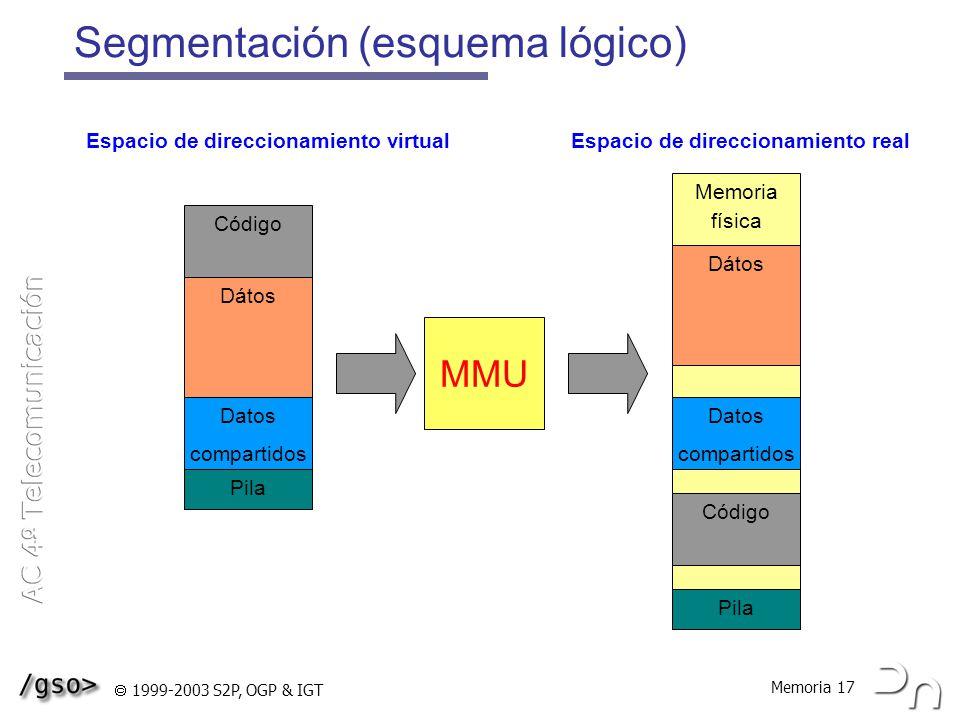 Segmentación (esquema lógico)