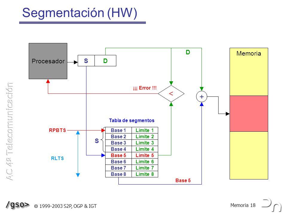 Segmentación (HW) < + Procesador D Memoria S D S ¡¡¡ Error !!!