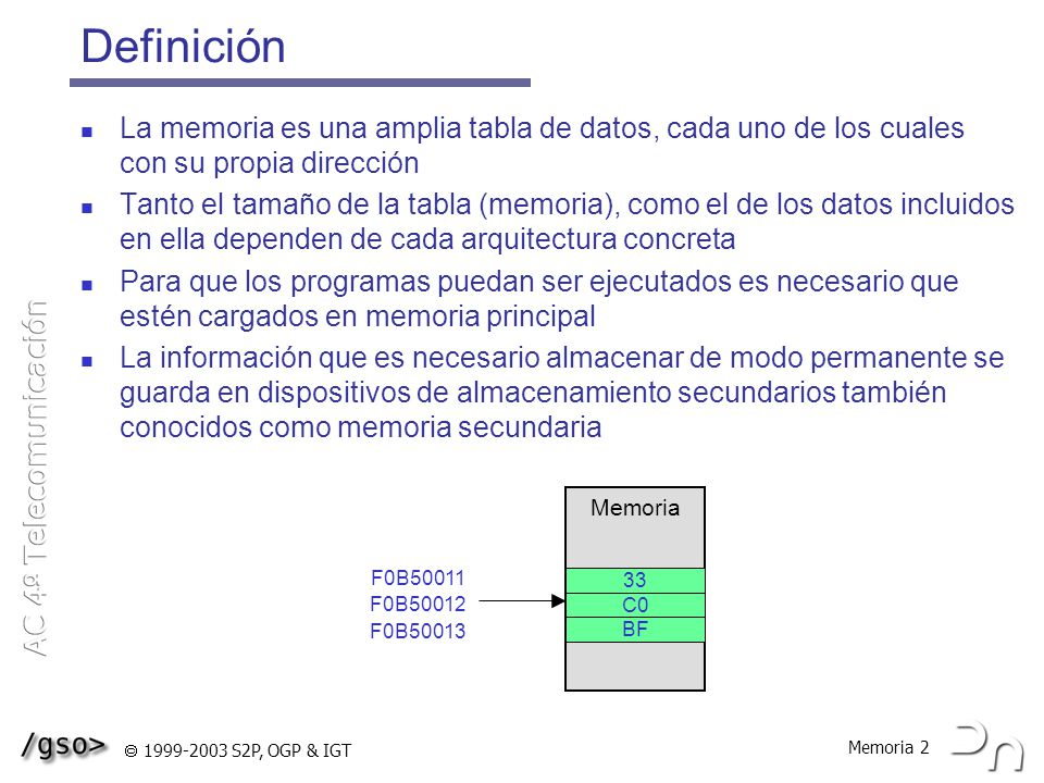 Definición La memoria es una amplia tabla de datos, cada uno de los cuales con su propia dirección.
