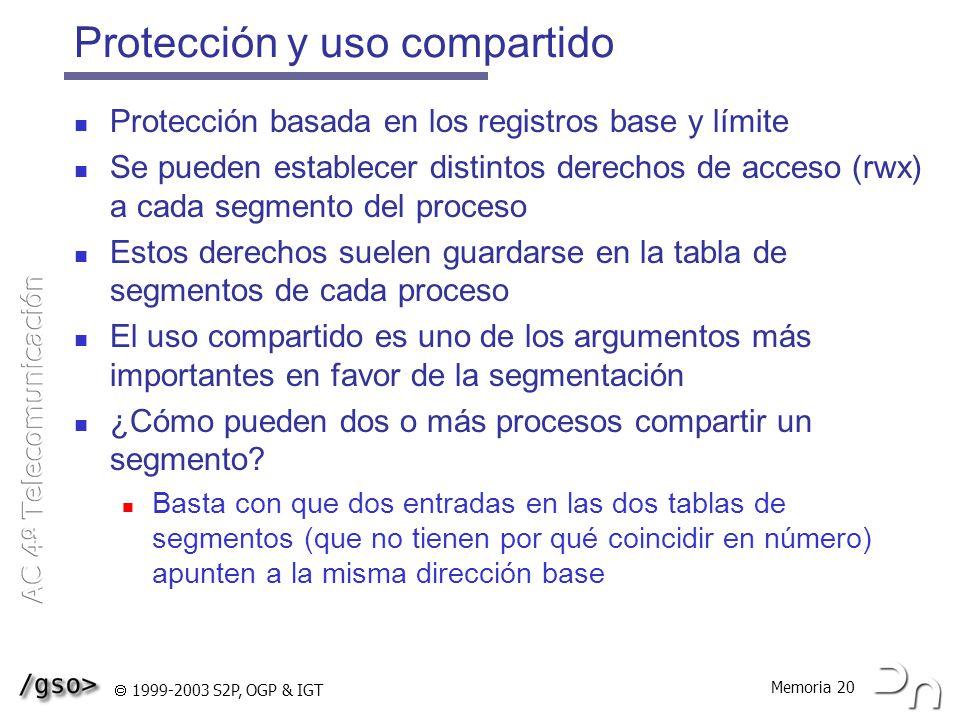 Protección y uso compartido