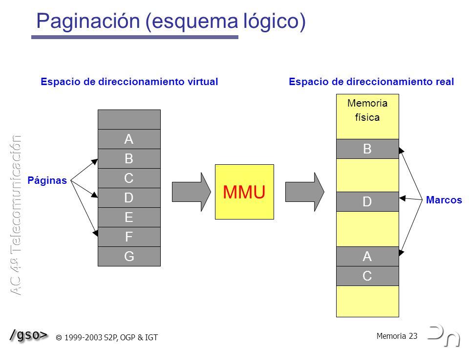 Paginación (esquema lógico)