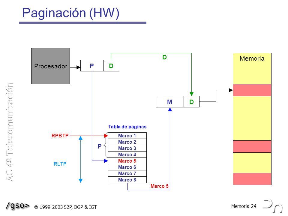 Paginación (HW) Procesador D Memoria P D M D P Tabla de páginas RPBTP