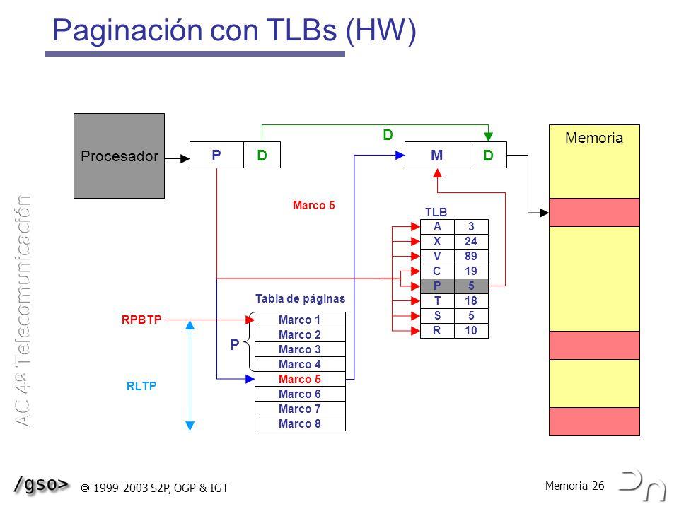 Paginación con TLBs (HW)