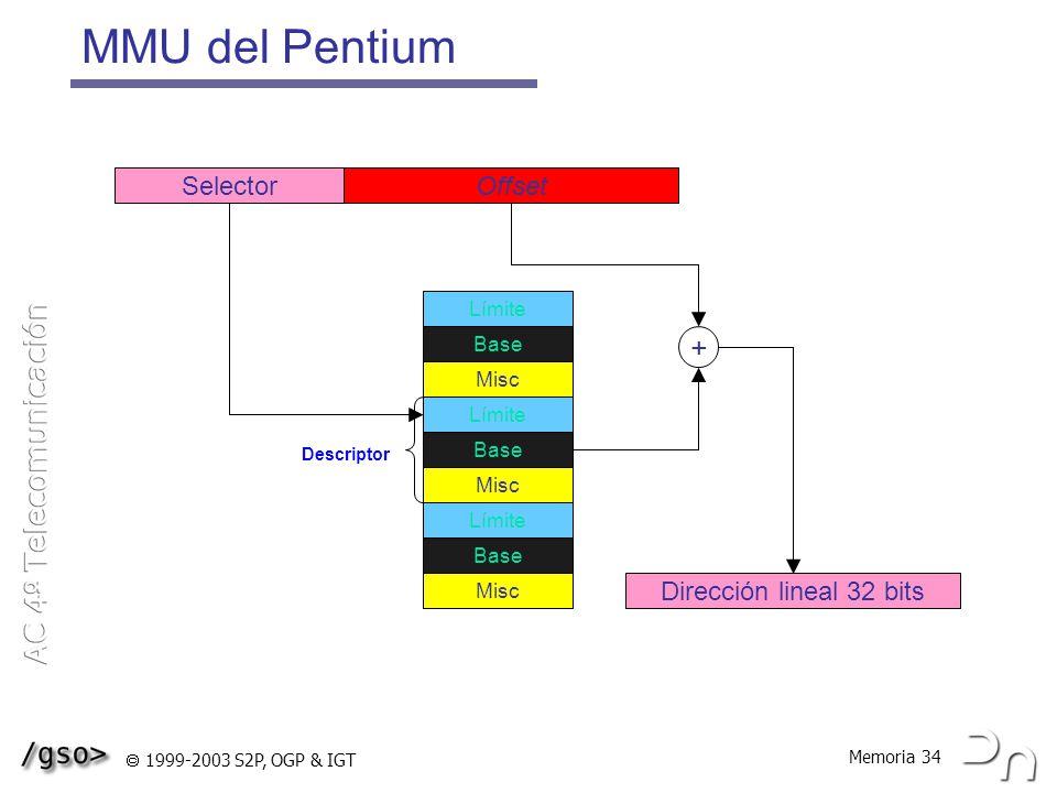 MMU del Pentium + Selector Offset Dirección lineal 32 bits Límite Base