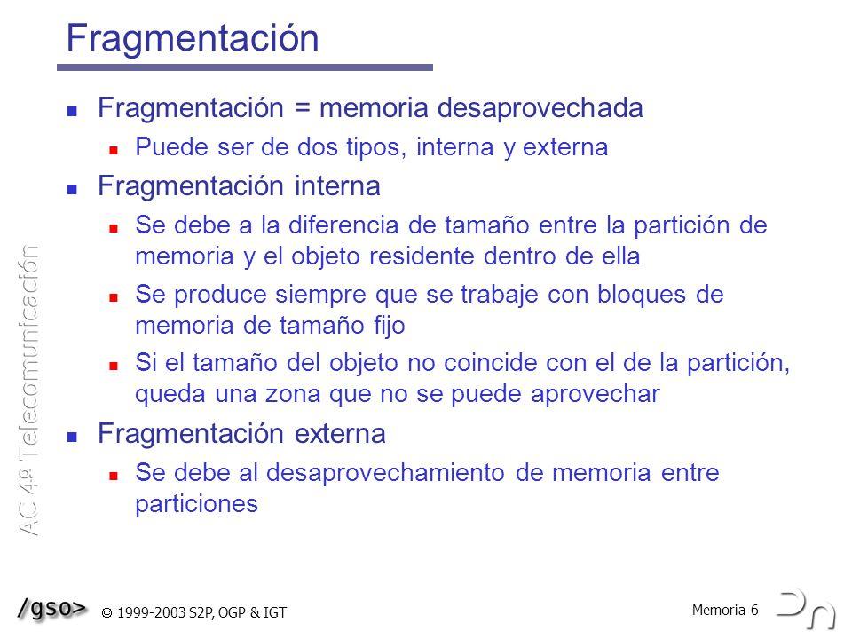 Fragmentación Fragmentación = memoria desaprovechada
