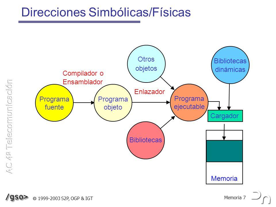 Direcciones Simbólicas/Físicas