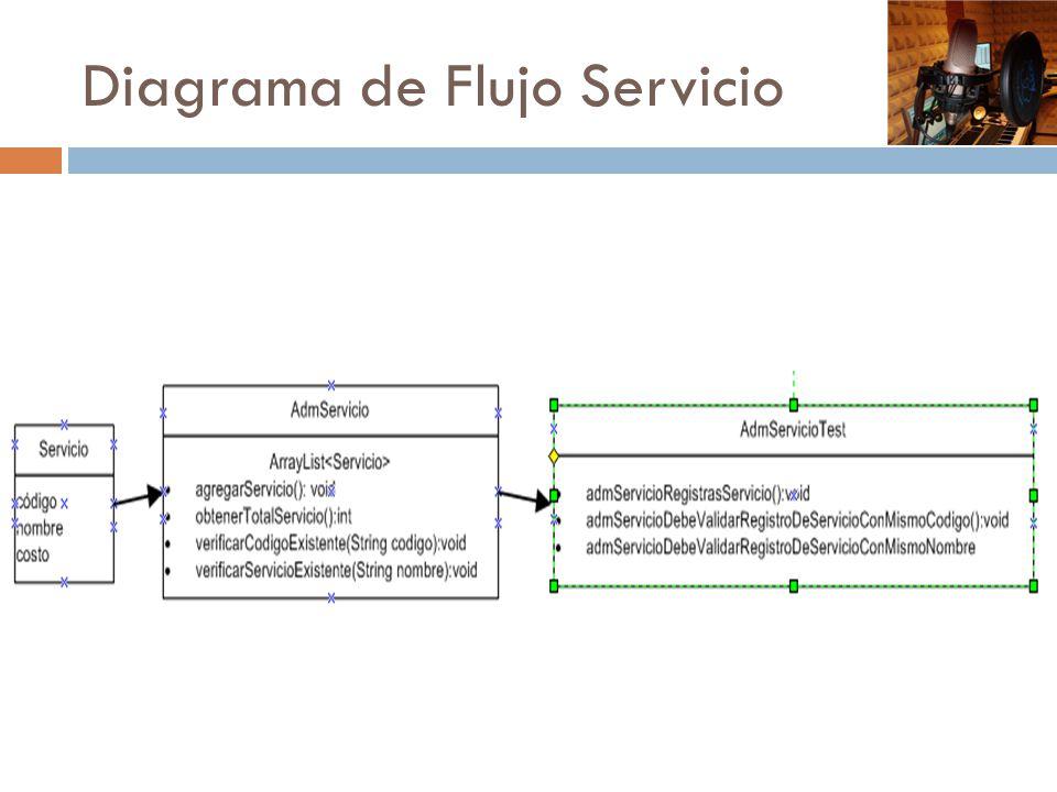 Diagrama de Flujo Servicio
