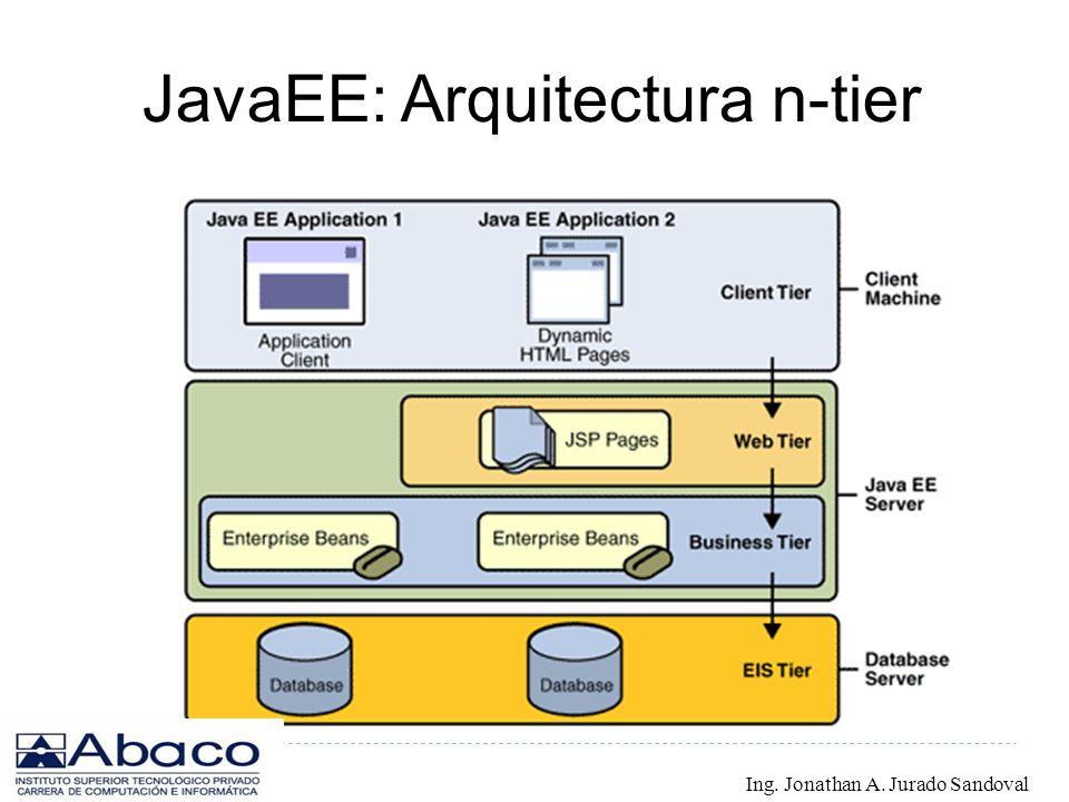 JavaEE: Arquitectura n-tier
