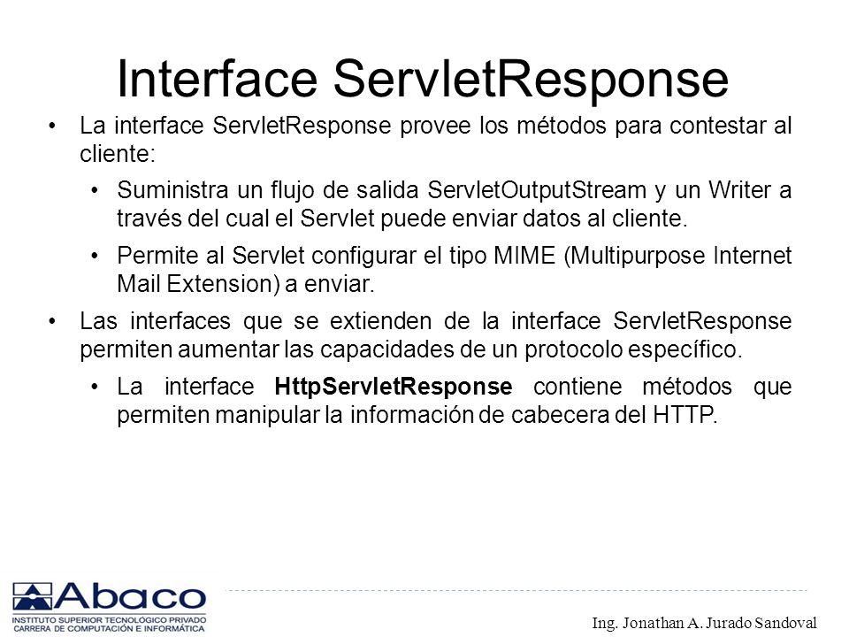 Interface ServletResponse