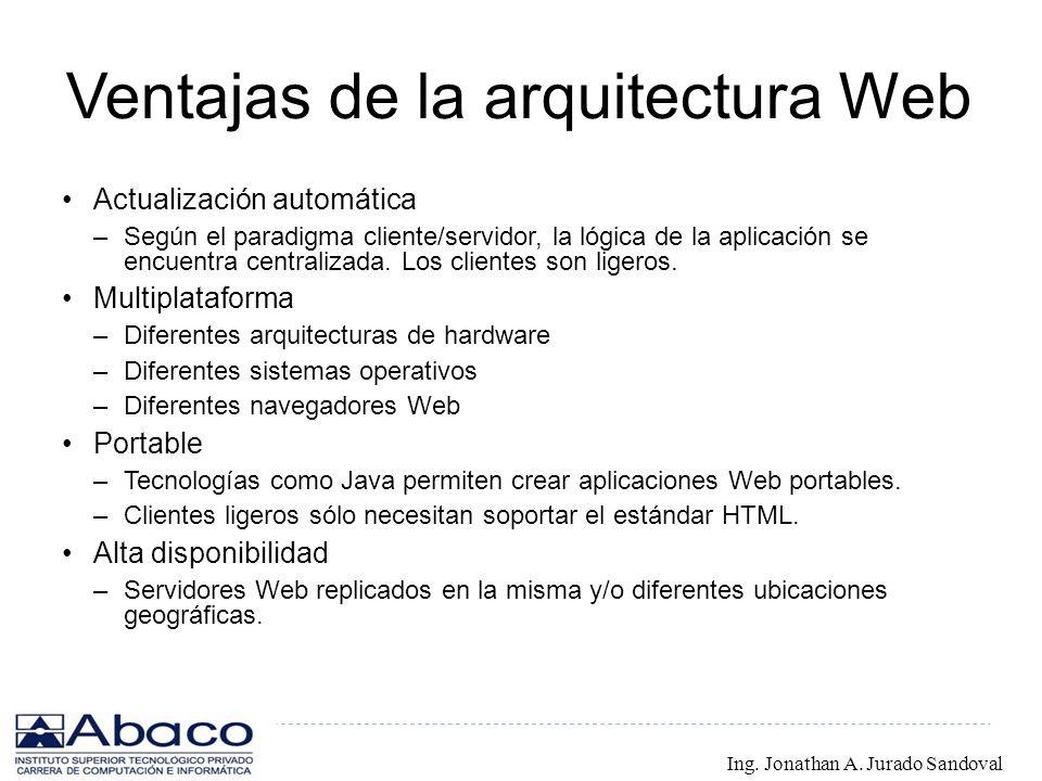 Ventajas de la arquitectura Web