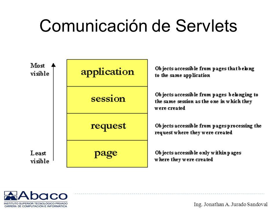 Comunicación de Servlets