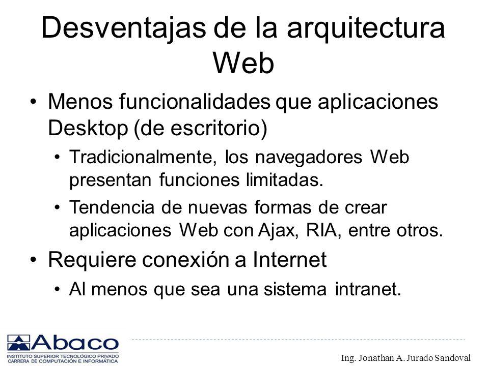 Desventajas de la arquitectura Web