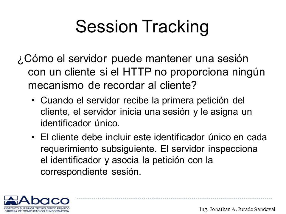 Session Tracking ¿Cómo el servidor puede mantener una sesión con un cliente si el HTTP no proporciona ningún mecanismo de recordar al cliente