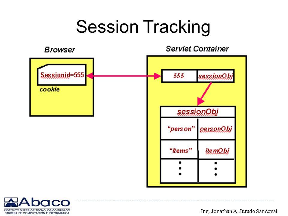 Session Tracking Ing. Jonathan A. Jurado Sandoval