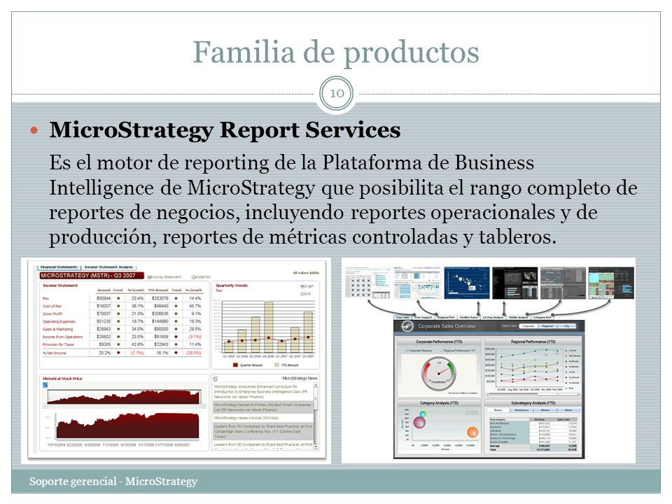 Familia de productos MicroStrategy Report Services