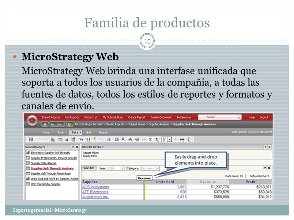 Familia de productos MicroStrategy Web