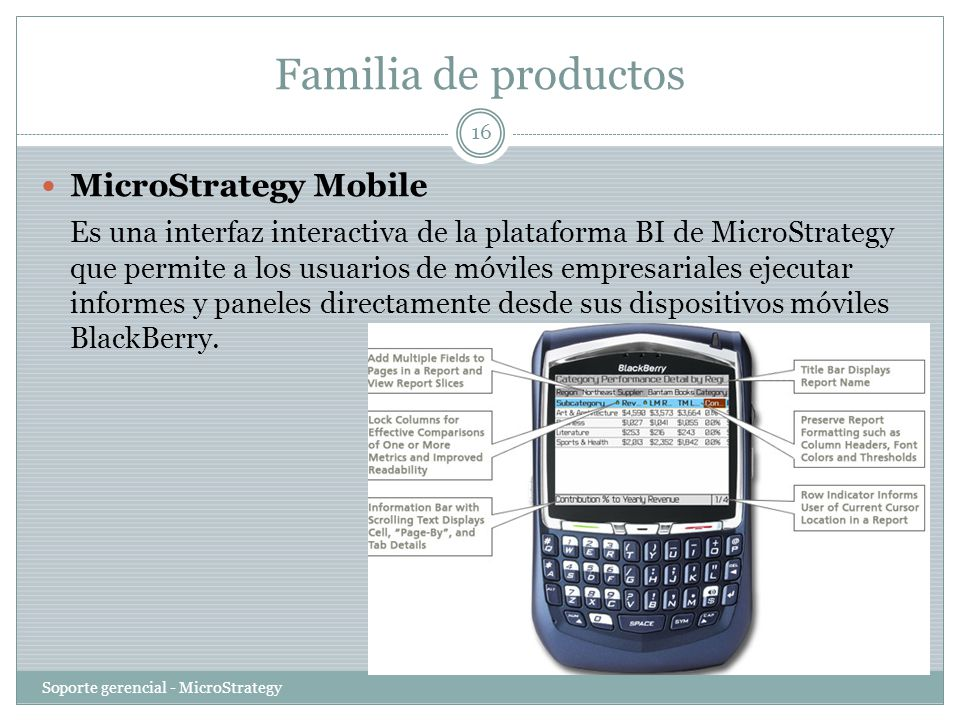 Familia de productos MicroStrategy Mobile