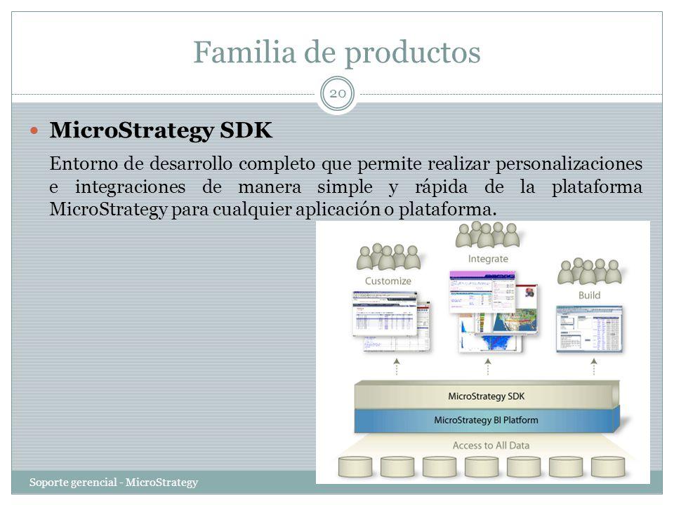 Familia de productos MicroStrategy SDK