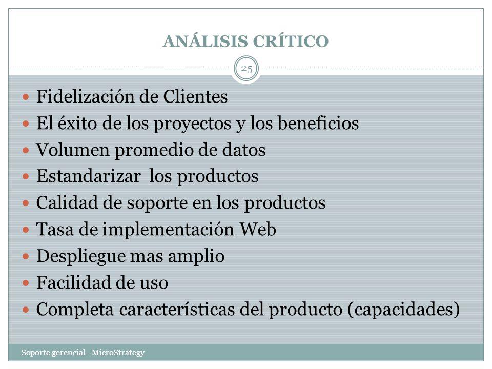 Fidelización de Clientes El éxito de los proyectos y los beneficios