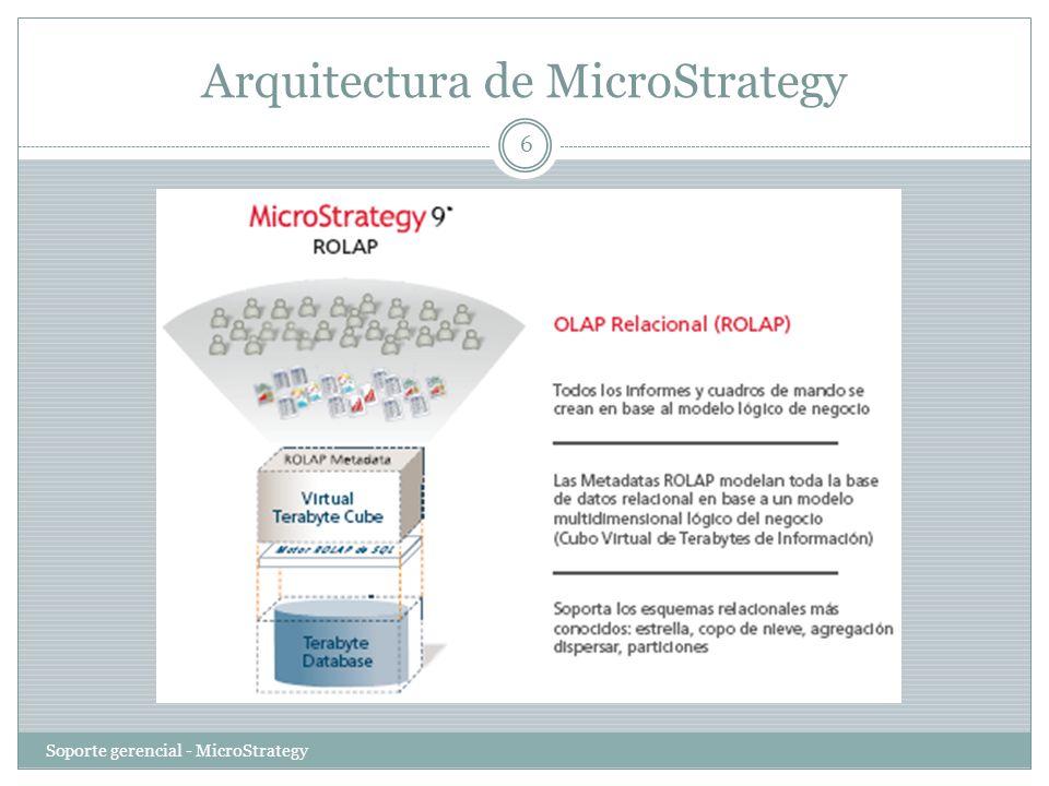 Arquitectura de MicroStrategy