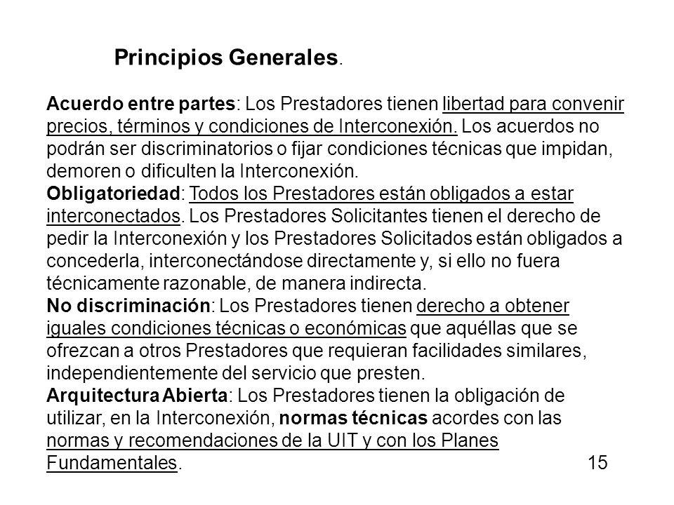 Principios Generales.