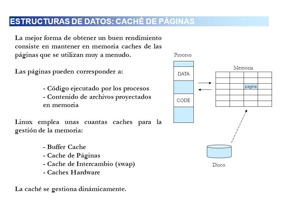 ESTRUCTURAS DE DATOS: CACHÉ DE PÁGINAS