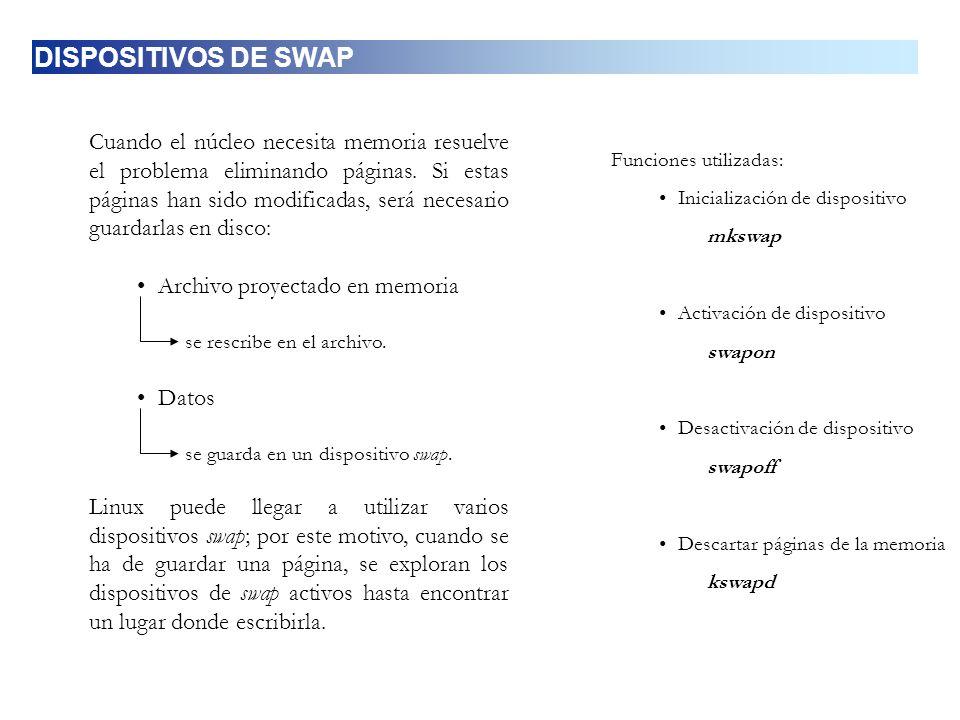 DISPOSITIVOS DE SWAP
