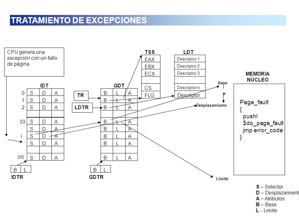 TRATAMIENTO DE EXCEPCIONES
