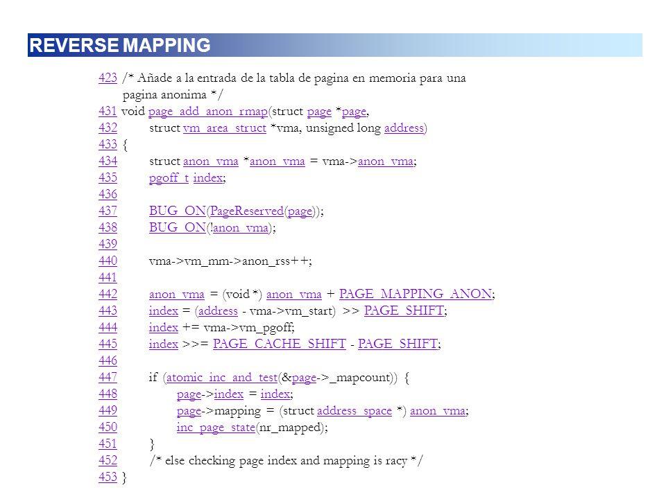 REVERSE MAPPING 423 /* Añade a la entrada de la tabla de pagina en memoria para una. pagina anonima */